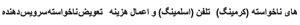 Slamming and Cramming (In Farsi)